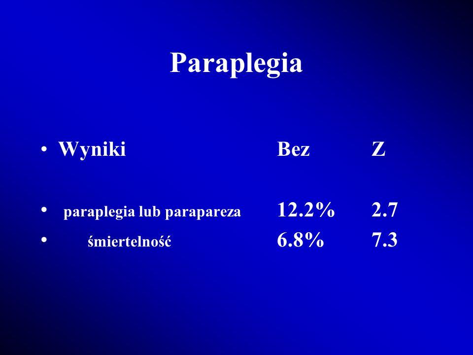 Paraplegia WynikiBez Z paraplegia lub parapareza 12.2%2.7 śmiertelność 6.8%7.3