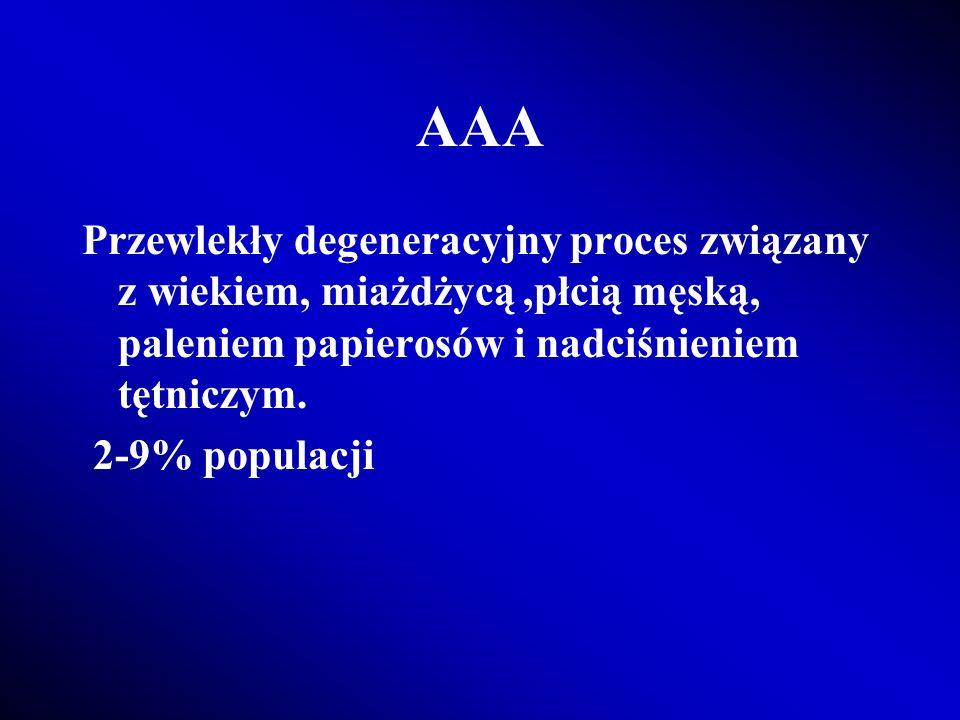 AAA Przewlekły degeneracyjny proces związany z wiekiem, miażdżycą,płcią męską, paleniem papierosów i nadciśnieniem tętniczym. 2-9% populacji