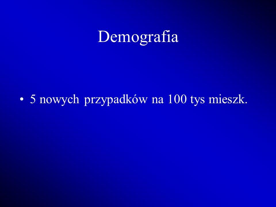 Demografia 5 nowych przypadków na 100 tys mieszk.