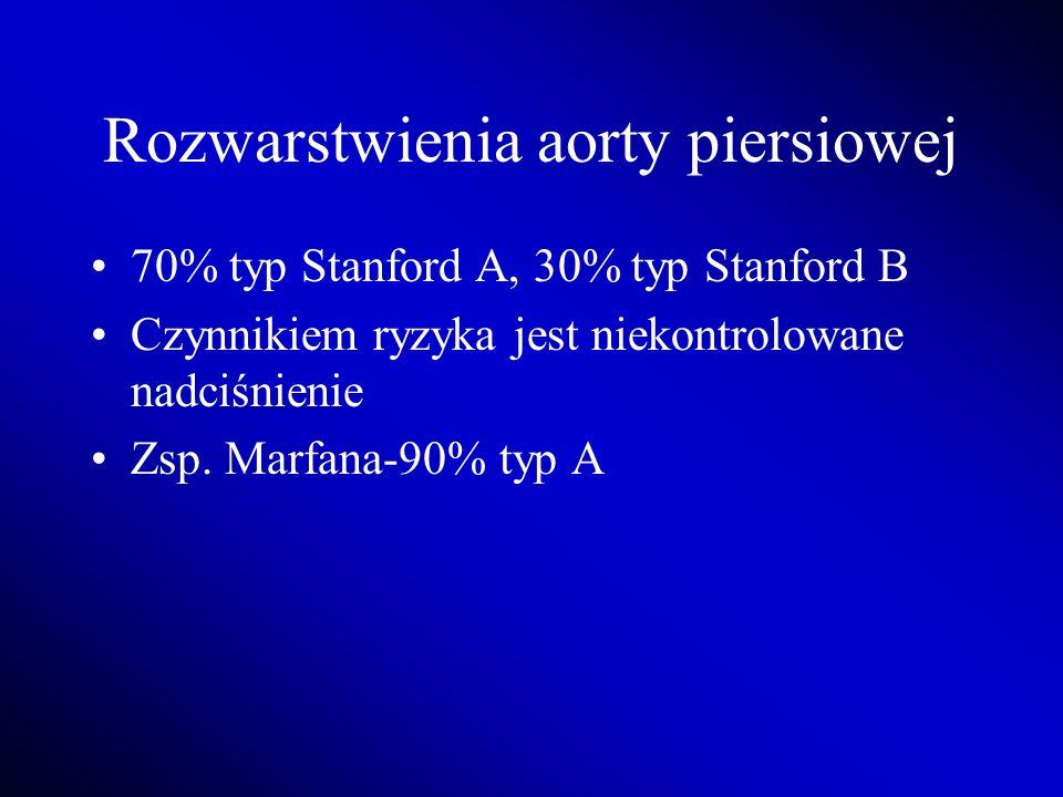 Rozwarstwienia aorty piersiowej 70% typ Stanford A, 30% typ Stanford B Czynnikiem ryzyka jest niekontrolowane nadciśnienie Zsp. Marfana-90% typ A