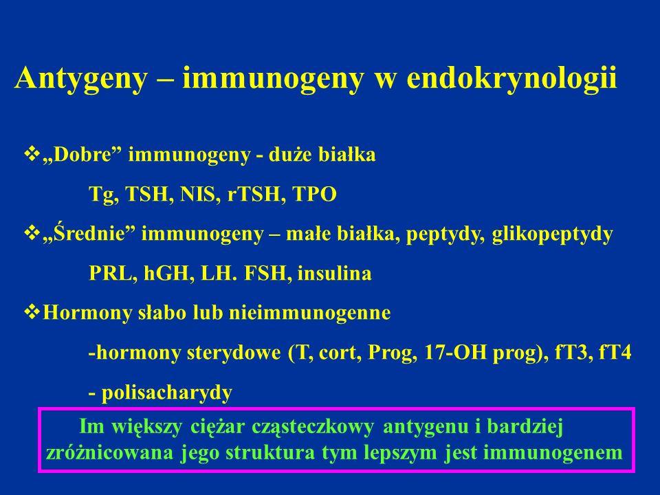 "Antygeny – immunogeny w endokrynologii  ""Dobre"" immunogeny - duże białka Tg, TSH, NIS, rTSH, TPO  ""Średnie"" immunogeny – małe białka, peptydy, gliko"
