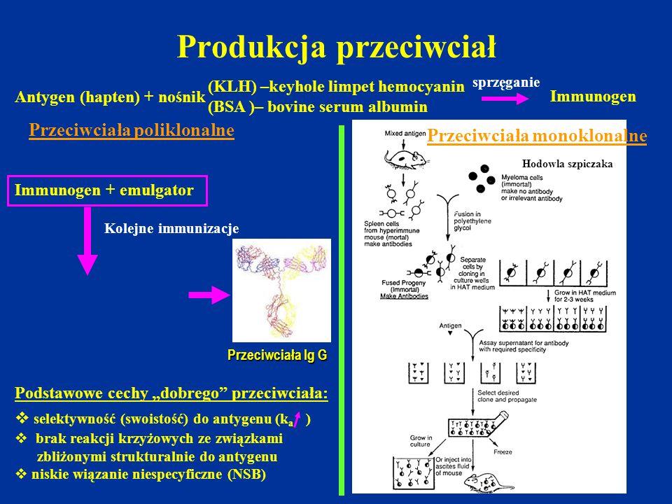 Produkcja przeciwciał Przeciwciała Ig G (KLH) –keyhole limpet hemocyanin (BSA )– bovine serum albumin Antygen (hapten) + nośnik Immunogen Immunogen +