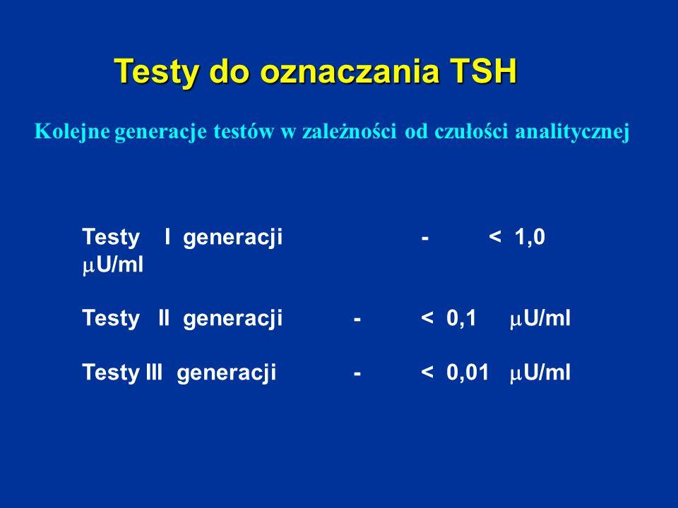 Testy I generacji -< 1,0  U/ml Testy II generacji-< 0,1  U/ml Testy III generacji-< 0,01  U/ml Testy do oznaczania TSH Kolejne generacje testów w z