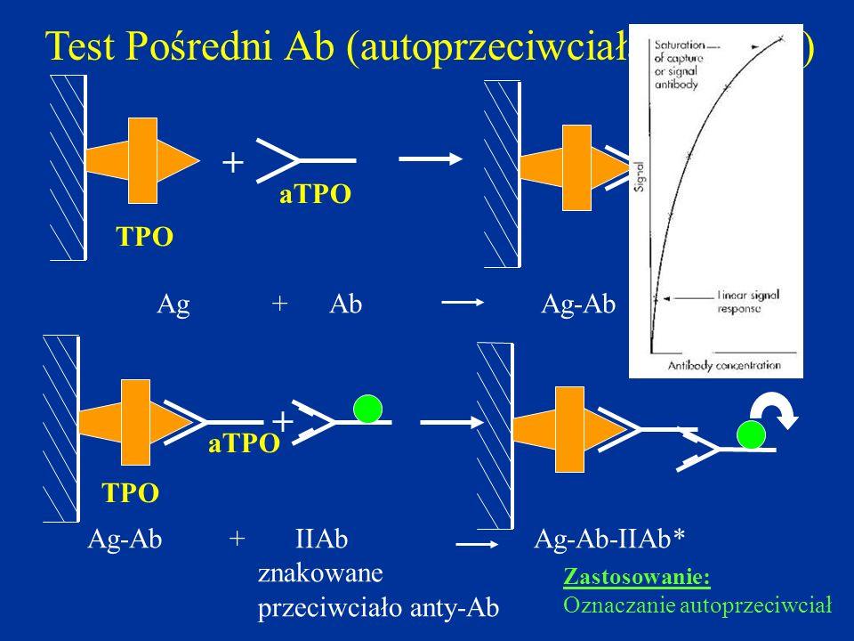+ Ag+ Ab Ag-Ab + Ag-Ab + IIAb Ag-Ab-IIAb* znakowane przeciwciało anty-Ab Test Pośredni Ab (autoprzeciwciała tarczycy) TPO aTPO Zastosowanie: Oznaczani