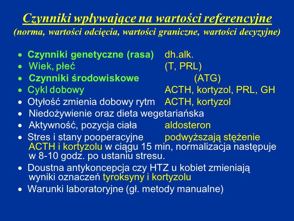 Czynniki wpływające na wartości referencyjne (norma, wartości odcięcia, wartości graniczne, wartości decyzyjne)  Czynniki genetyczne (rasa) dh.alk. 