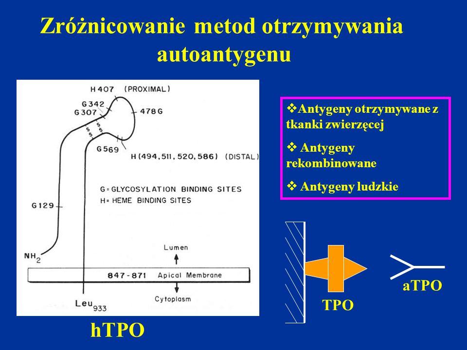 Zróżnicowanie metod otrzymywania autoantygenu  Antygeny otrzymywane z tkanki zwierzęcej  Antygeny rekombinowane  Antygeny ludzkie hTPO aTPO TPO