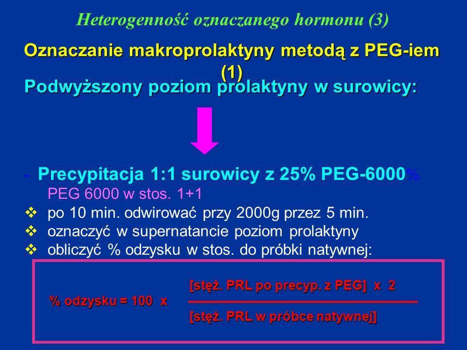 Podwyższony poziom prolaktyny w surowicy: - Precypitacja 1:1 surowicy z 25% PEG-6000 % PEG 6000 w stos. 1+1  po 10 min. odwirować przy 2000g przez 5