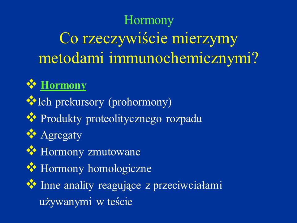 Hormony Co rzeczywiście mierzymy metodami immunochemicznymi?  Hormony  Ich prekursory (prohormony)  Produkty proteolitycznego rozpadu  Agregaty 