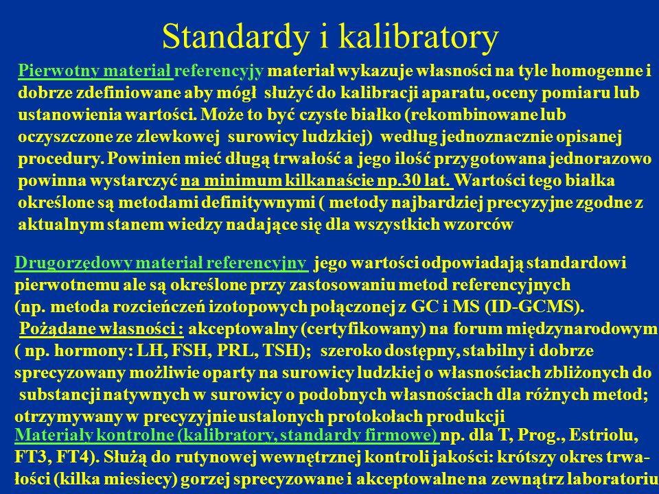 Standardy i kalibratory Pierwotny materiał referencyjy materiał wykazuje własności na tyle homogenne i dobrze zdefiniowane aby mógł służyć do kalibrac