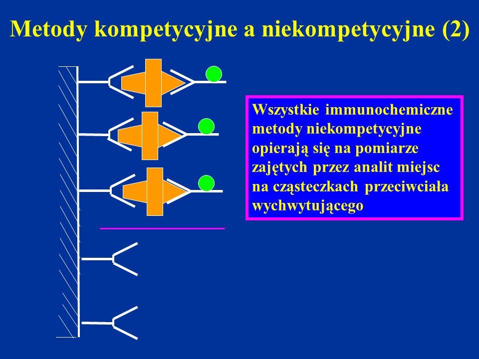 Metody kompetycyjne a niekompetycyjne (2) Wszystkie immunochemiczne metody niekompetycyjne opierają się na pomiarze zajętych przez analit miejsc na cz