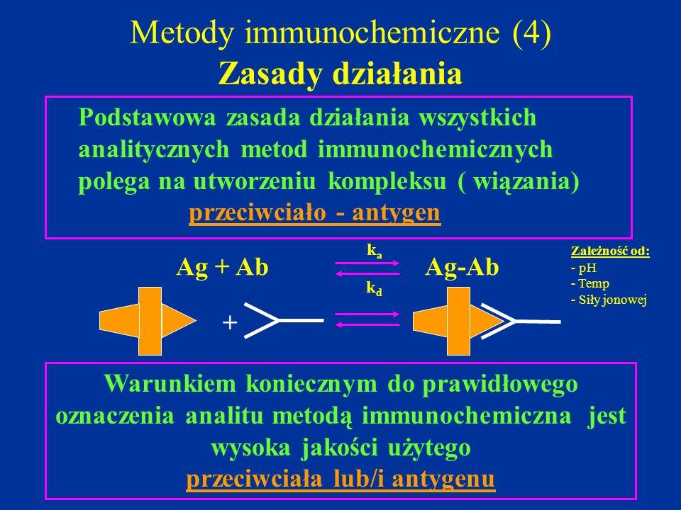 Metody immunochemiczne (4) Zasady działania Podstawowa zasada działania wszystkich analitycznych metod immunochemicznych polega na utworzeniu kompleks