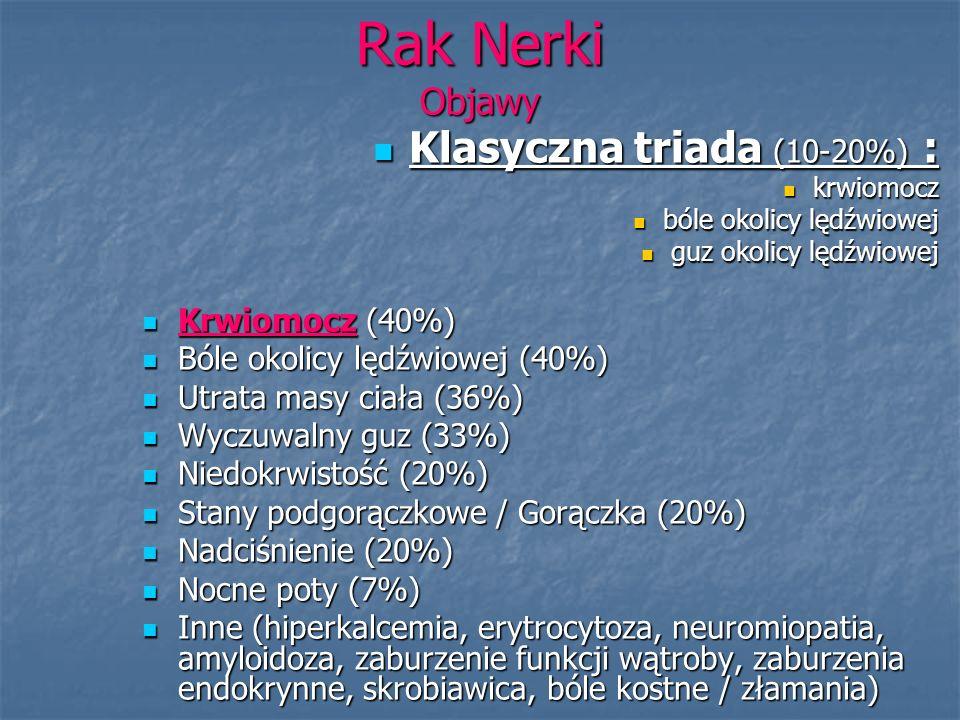 Rak Nerki Objawy Klasyczna triada (10-20%) : Klasyczna triada (10-20%) : krwiomocz krwiomocz bóle okolicy lędźwiowej bóle okolicy lędźwiowej guz okoli