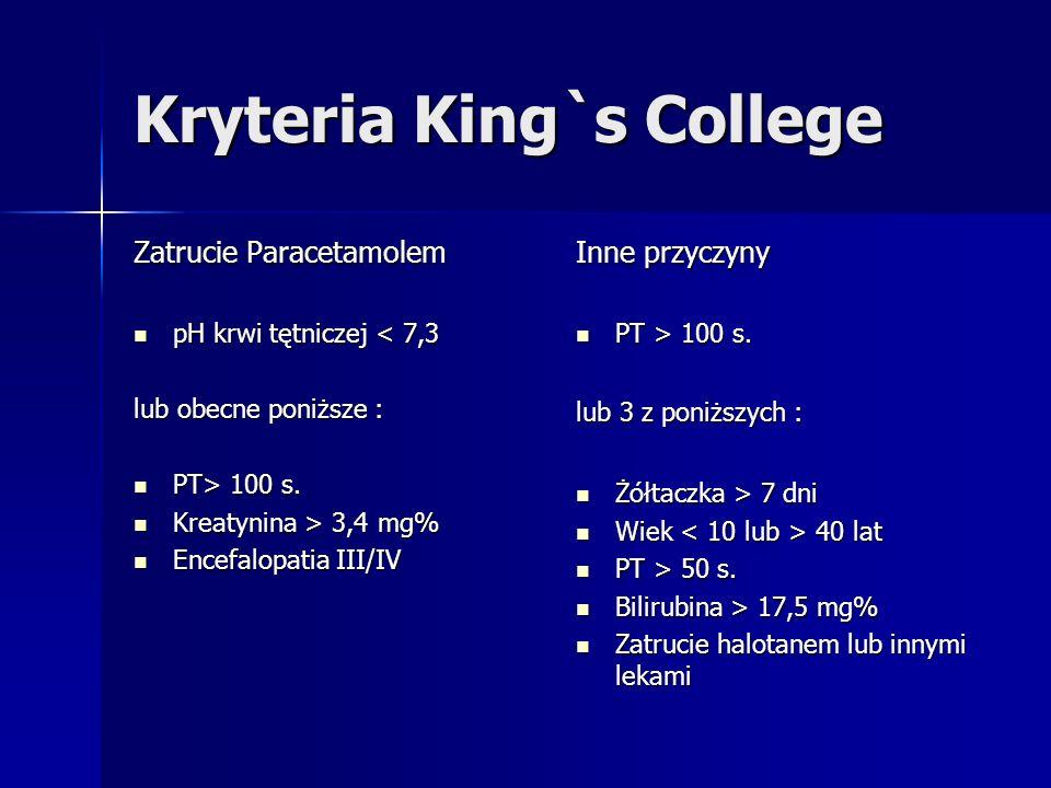Kryteria King`s College Zatrucie Paracetamolem pH krwi tętniczej < 7,3 pH krwi tętniczej < 7,3 lub obecne poniższe : PT> 100 s. PT> 100 s. Kreatynina