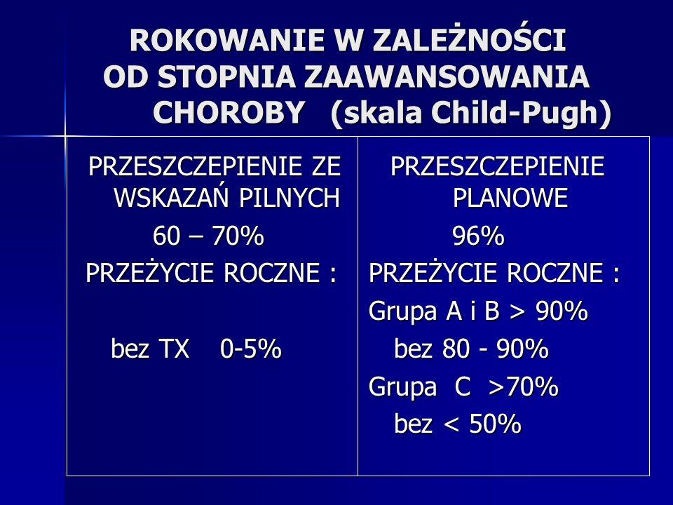 ROKOWANIE W ZALEŻNOŚCI OD STOPNIA ZAAWANSOWANIA CHOROBY (skala Child-Pugh) ROKOWANIE W ZALEŻNOŚCI OD STOPNIA ZAAWANSOWANIA CHOROBY (skala Child-Pugh)