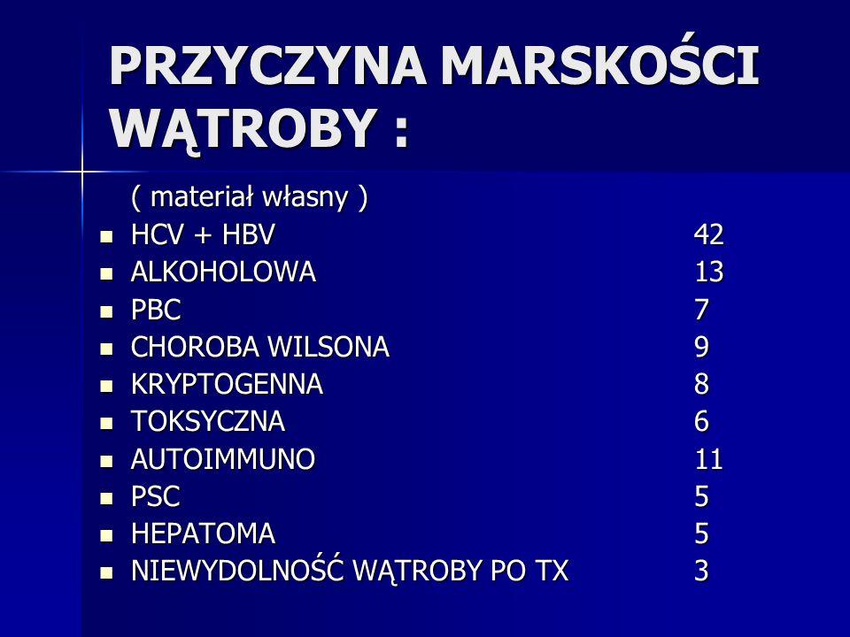 PRZYCZYNA MARSKOŚCI WĄTROBY : ( materiał własny ) HCV + HBV42 HCV + HBV42 ALKOHOLOWA13 ALKOHOLOWA13 PBC7 PBC7 CHOROBA WILSONA9 CHOROBA WILSONA9 KRYPTO