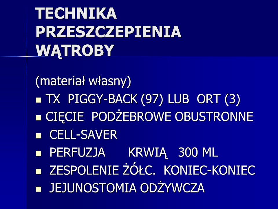 TECHNIKA PRZESZCZEPIENIA WĄTROBY (materiał własny) TX PIGGY-BACK (97) LUB ORT (3) TX PIGGY-BACK (97) LUB ORT (3) CIĘCIE PODŻEBROWE OBUSTRONNE CIĘCIE P