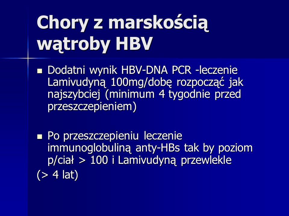 Chory z marskością wątroby HBV Dodatni wynik HBV-DNA PCR -leczenie Lamivudyną 100mg/dobę rozpocząć jak najszybciej (minimum 4 tygodnie przed przeszcze