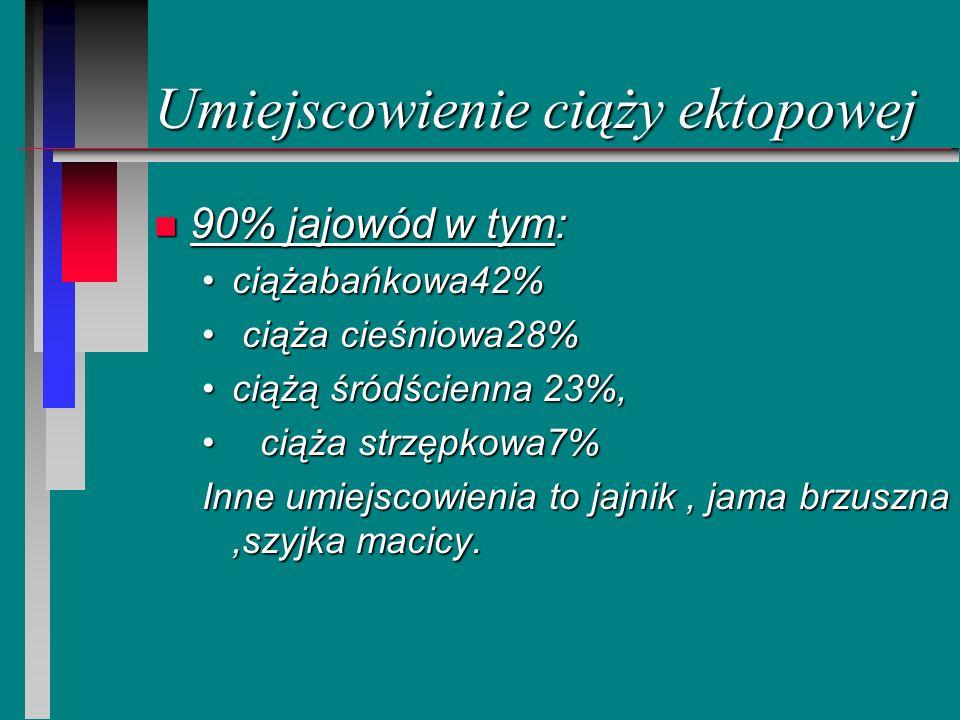 Umiejscowienie ciąży ektopowej n 90% jajowód w tym: ciążabańkowa42%ciążabańkowa42% ciąża cieśniowa28% ciąża cieśniowa28% ciążą śródścienna 23%,ciążą ś