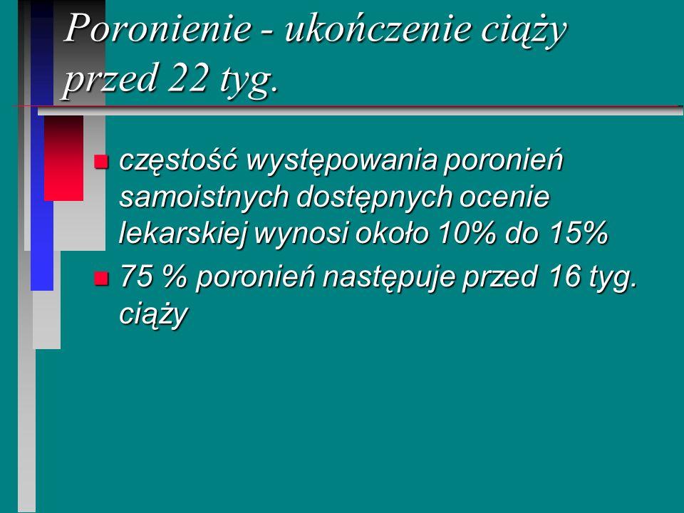 Poronienie - ukończenie ciąży przed 22 tyg. n częstość występowania poronień samoistnych dostępnych ocenie lekarskiej wynosi około 10% do 15% n 75 % p