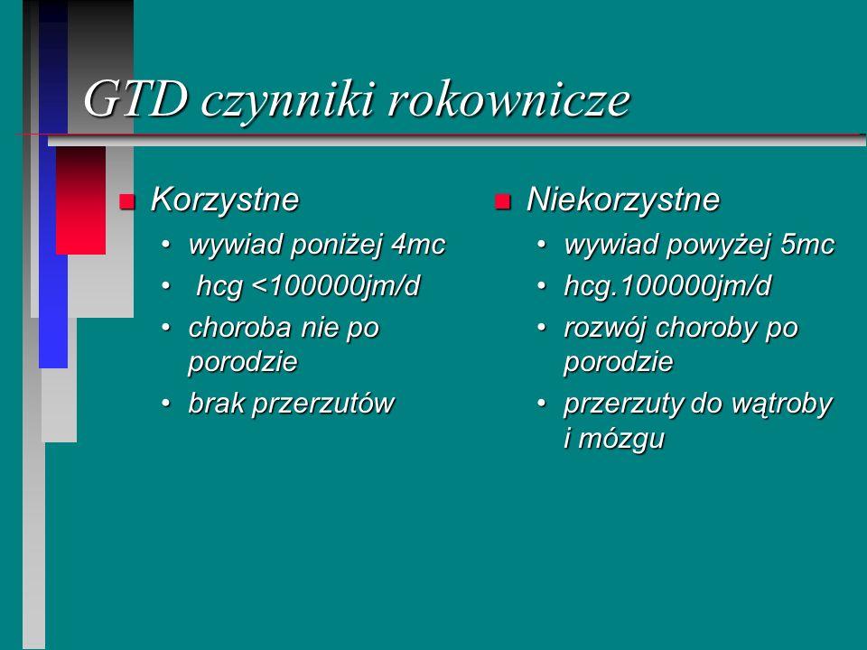 GTD czynniki rokownicze n Korzystne wywiad poniżej 4mcwywiad poniżej 4mc hcg <100000jm/d hcg <100000jm/d choroba nie po porodziechoroba nie po porodzi