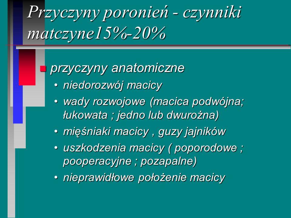 Przyczyny poronień - czynniki matczyne15%-20% n przyczyny anatomiczne niedorozwój macicyniedorozwój macicy wady rozwojowe (macica podwójna; łukowata ;