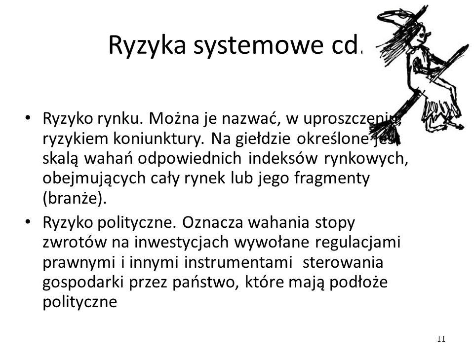 11 Ryzyka systemowe cd. Ryzyko rynku. Można je nazwać, w uproszczeniu, ryzykiem koniunktury. Na giełdzie określone jest skalą wahań odpowiednich indek