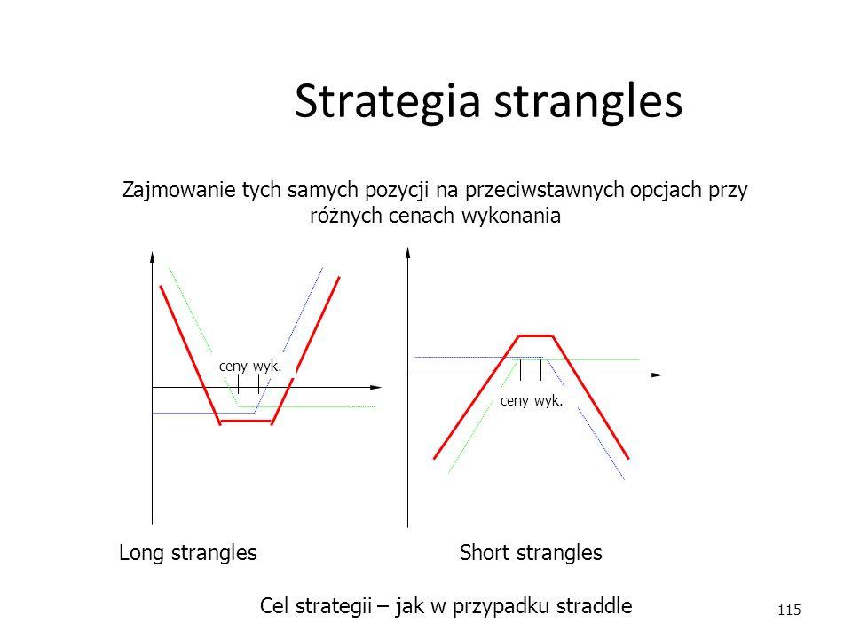 115 Strategia strangles ceny wyk. Long stranglesShort strangles Zajmowanie tych samych pozycji na przeciwstawnych opcjach przy różnych cenach wykonani