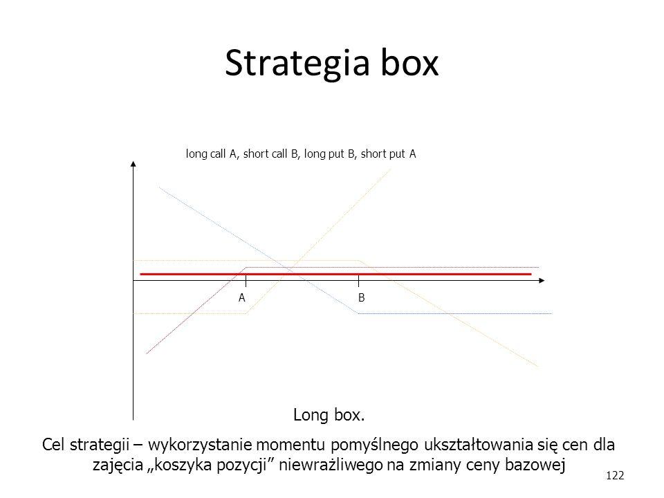 122 Strategia box AB long call A, short call B, long put B, short put A Long box. Cel strategii – wykorzystanie momentu pomyślnego ukształtowania się