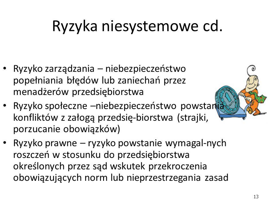 13 Ryzyka niesystemowe cd.
