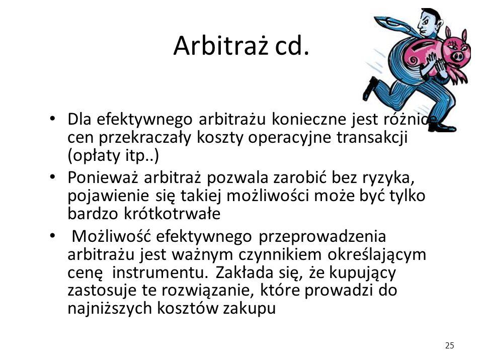 25 Arbitraż cd. Dla efektywnego arbitrażu konieczne jest różnice cen przekraczały koszty operacyjne transakcji (opłaty itp..) Ponieważ arbitraż pozwal