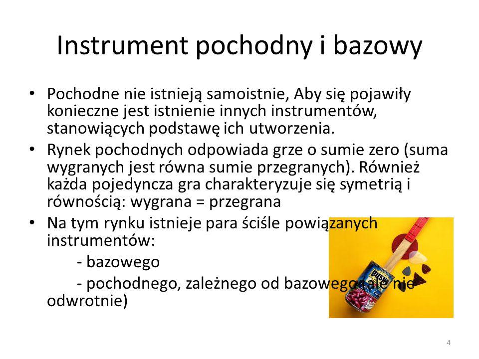 Instrument pochodny i bazowy Pochodne nie istnieją samoistnie, Aby się pojawiły konieczne jest istnienie innych instrumentów, stanowiących podstawę ich utworzenia.