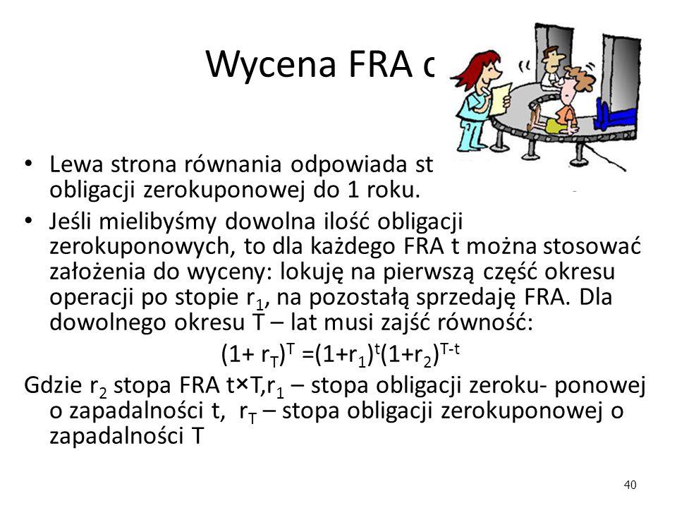 40 Wycena FRA cd.