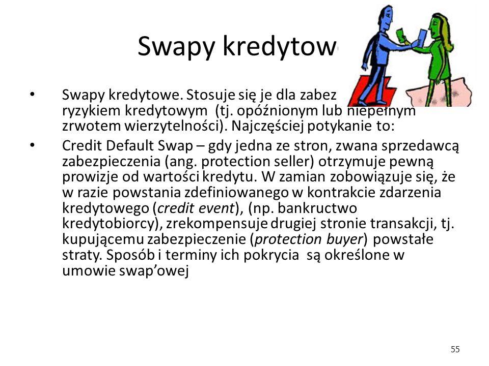 55 Swapy kredytowe Swapy kredytowe.