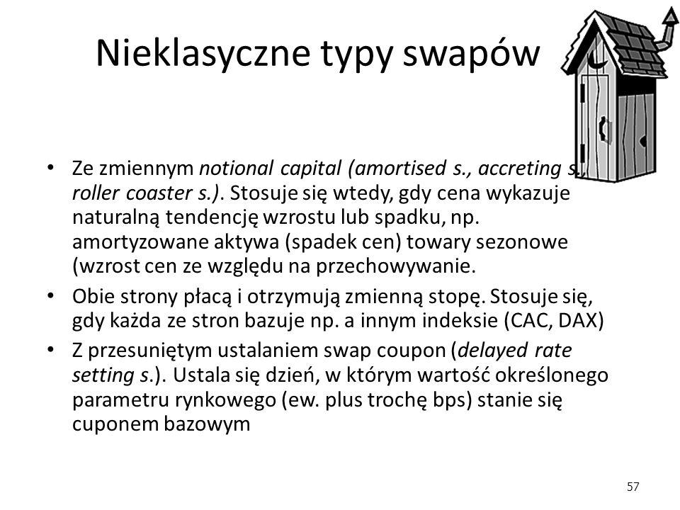57 Nieklasyczne typy swapów Ze zmiennym notional capital (amortised s., accreting s., roller coaster s.). Stosuje się wtedy, gdy cena wykazuje natural