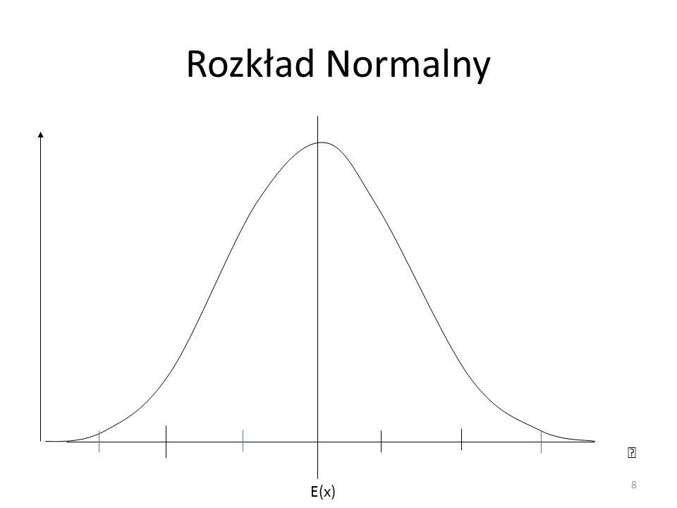 Rozkład Normalny E(x) 8