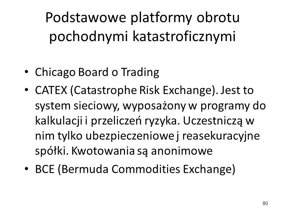 Podstawowe platformy obrotu pochodnymi katastroficznymi Chicago Board o Trading CATEX (Catastrophe Risk Exchange). Jest to system sieciowy, wyposażony