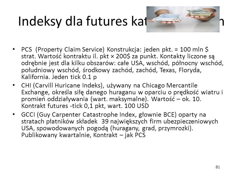 81 Indeksy dla futures katastroficznych PCS (Property Claim Service) Konstrukcja: jeden pkt. = 100 mln $ strat. Wartość kontraktu il. pkt × 200$ za pu