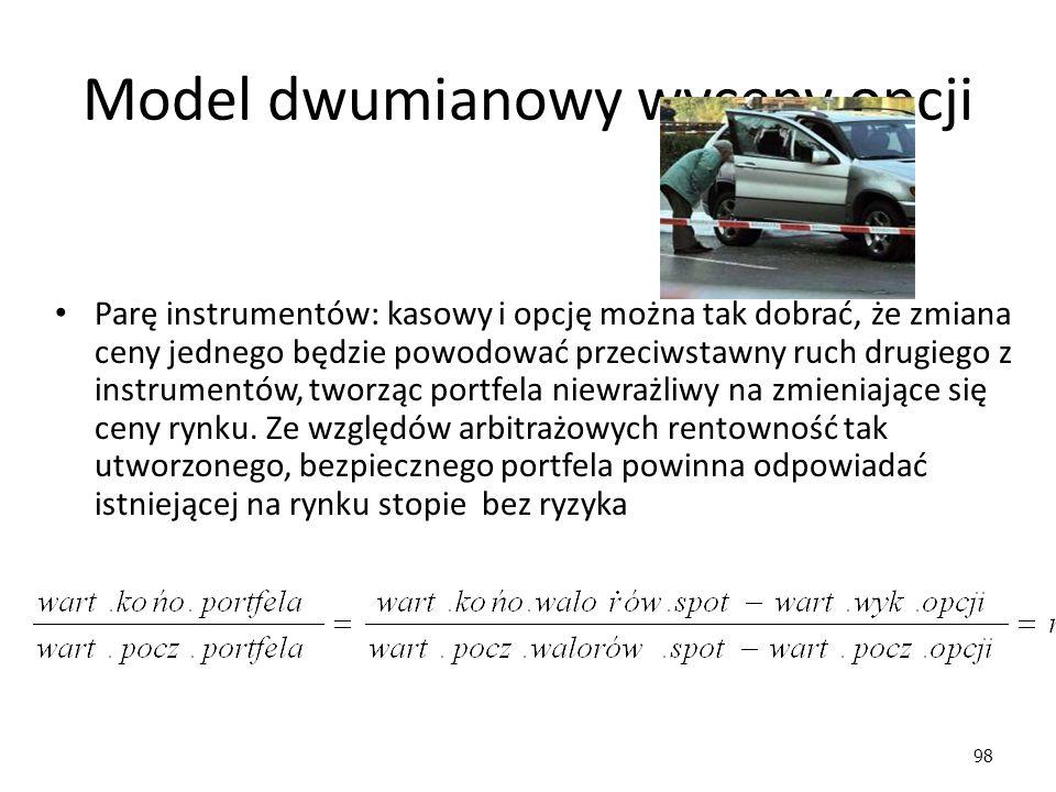 98 Model dwumianowy wyceny opcji Parę instrumentów: kasowy i opcję można tak dobrać, że zmiana ceny jednego będzie powodować przeciwstawny ruch drugie