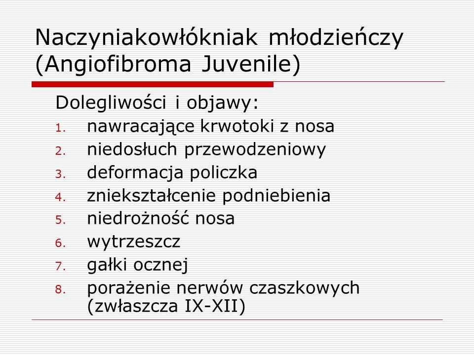 Naczyniakowłókniak młodzieńczy (Angiofibroma Juvenile) Dolegliwości i objawy: 1.