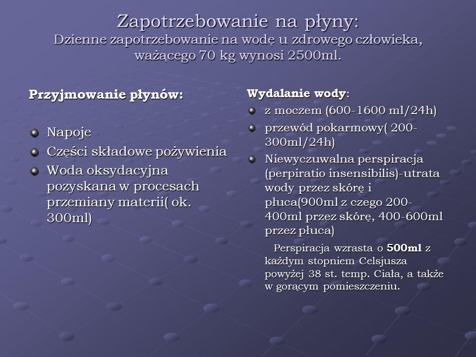 Zapotrzebowanie na płyny: Dzienne zapotrzebowanie na wodę u zdrowego człowieka, ważącego 70 kg wynosi 2500ml. Przyjmowanie płynów: Napoje Części skład