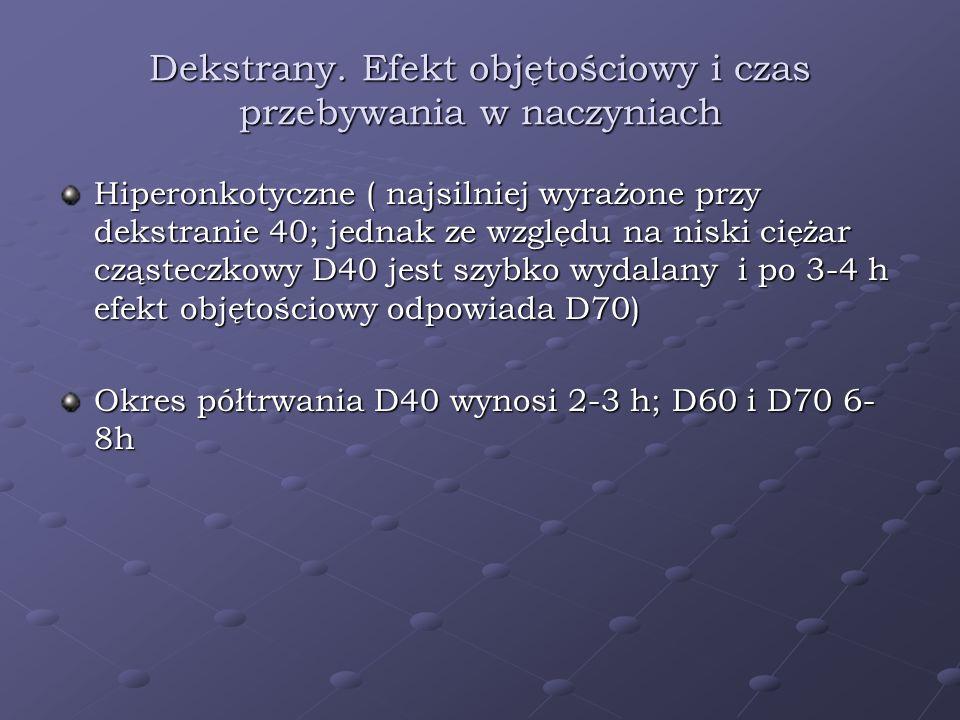 Dekstrany. Efekt objętościowy i czas przebywania w naczyniach Hiperonkotyczne ( najsilniej wyrażone przy dekstranie 40; jednak ze względu na niski cię