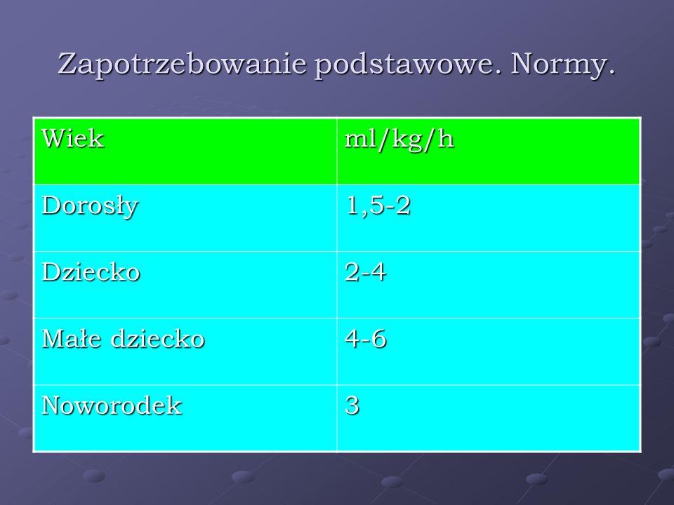 Zapotrzebowanie podstawowe. Normy. Wiekml/kg/h Dorosły1,5-2 Dziecko2-4 Małe dziecko 4-6 Noworodek3