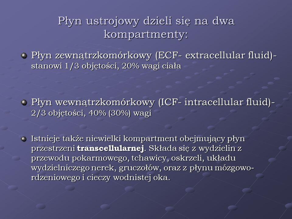 Płyn ustrojowy dzieli się na dwa kompartmenty: Płyn zewnątrzkomórkowy (ECF- extracellular fluid)- stanowi 1/3 objętości, 20% wagi ciała Płyn wewnątrzk