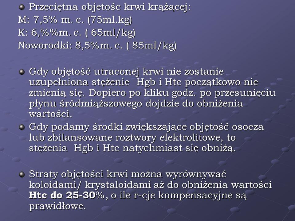 Przeciętna objetośc krwi krążącej: M: 7,5% m. c. (75ml.kg) K: 6,%m. c. ( 65ml/kg) Noworodki: 8,5%m. c. ( 85ml/kg) Gdy objętość utraconej krwi nie zost