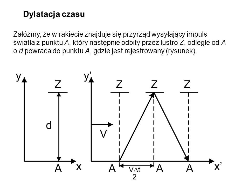 Dylatacja czasu Załóżmy, że w rakiecie znajduje się przyrząd wysyłający impuls światła z punktu A, który następnie odbity przez lustro Z, odległe od A