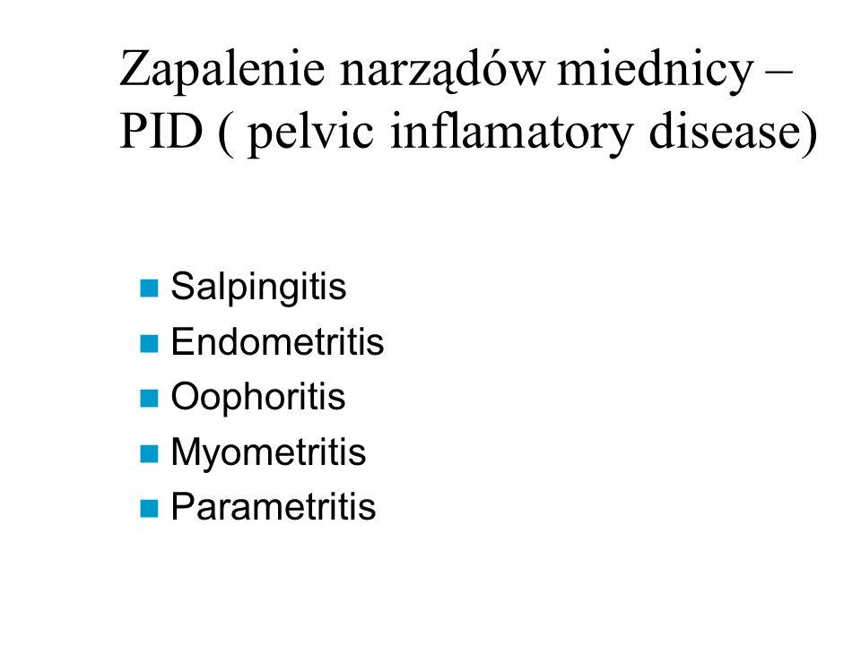 Zapalenie narządów miednicy – PID ( pelvic inflamatory disease) Salpingitis Endometritis Oophoritis Myometritis Parametritis