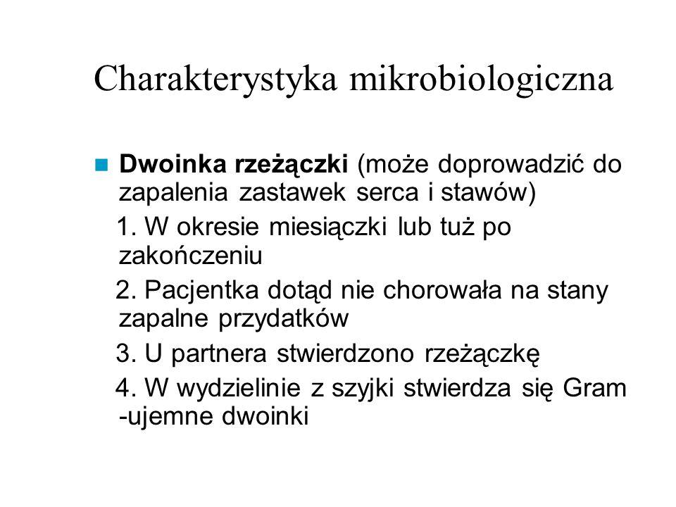 Charakterystyka mikrobiologiczna Dwoinka rzeżączki (może doprowadzić do zapalenia zastawek serca i stawów) 1.