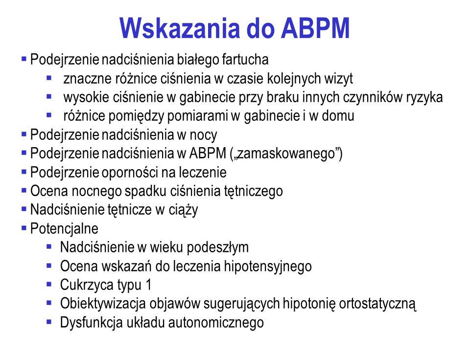 """Wskazania do ABPM   Podejrzenie nadciśnienia białego fartucha   znaczne różnice ciśnienia w czasie kolejnych wizyt   wysokie ciśnienie w gabinecie przy braku innych czynników ryzyka   różnice pomiędzy pomiarami w gabinecie i w domu   Podejrzenie nadciśnienia w nocy   Podejrzenie nadciśnienia w ABPM (""""zamaskowanego )   Podejrzenie oporności na leczenie   Ocena nocnego spadku ciśnienia tętniczego   Nadciśnienie tętnicze w ciąży   Potencjalne   Nadciśnienie w wieku podeszłym   Ocena wskazań do leczenia hipotensyjnego   Cukrzyca typu 1   Obiektywizacja objawów sugerujących hipotonię ortostatyczną   Dysfunkcja układu autonomicznego"""