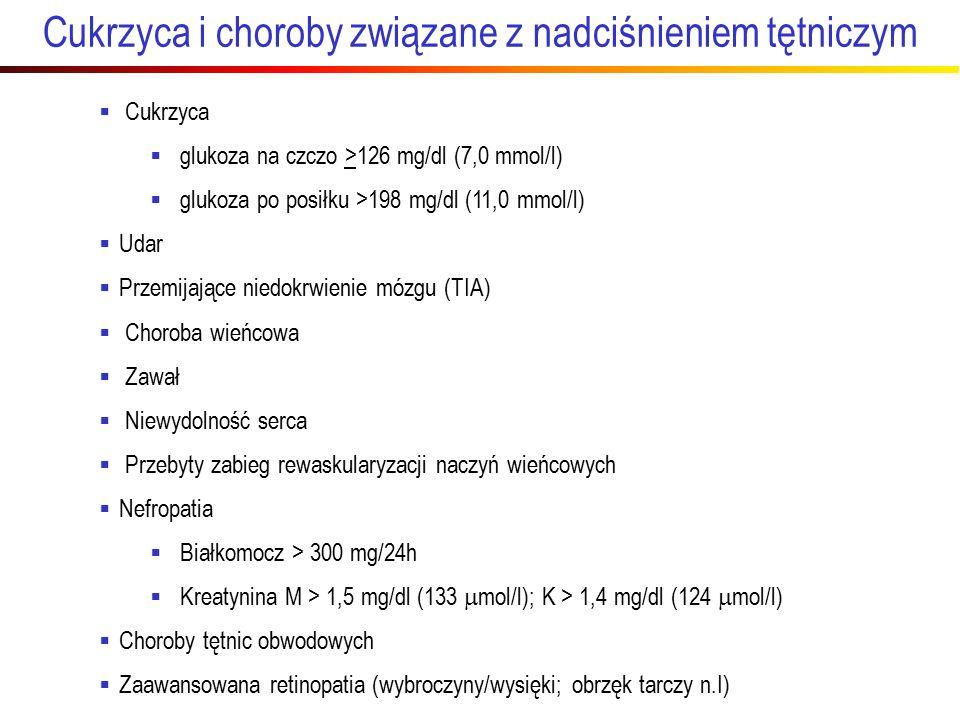 Cukrzyca i choroby związane z nadciśnieniem tętniczym   Cukrzyca   glukoza na czczo >126 mg/dl (7,0 mmol/l)   glukoza po posiłku >198 mg/dl (11,0 mmol/l)   Udar   Przemijające niedokrwienie mózgu (TIA)   Choroba wieńcowa   Zawał   Niewydolność serca   Przebyty zabieg rewaskularyzacji naczyń wieńcowych   Nefropatia   Białkomocz > 300 mg/24h   Kreatynina M > 1,5 mg/dl (133  mol/l); K > 1,4 mg/dl (124  mol/l)   Choroby tętnic obwodowych   Zaawansowana retinopatia (wybroczyny/wysięki; obrzęk tarczy n.I)