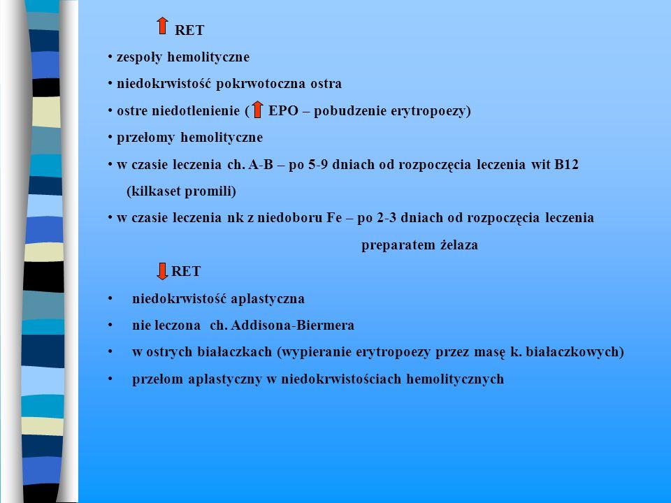 RET zespoły hemolityczne niedokrwistość pokrwotoczna ostra ostre niedotlenienie ( EPO – pobudzenie erytropoezy) przełomy hemolityczne w czasie leczeni